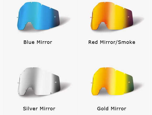 Mirror lenses.jpg